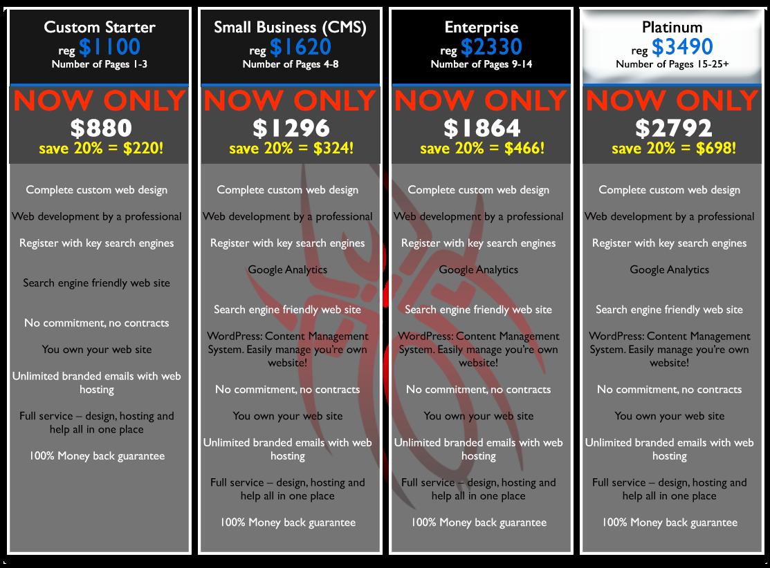 JoyceMedia Web Design: Website Design Prices